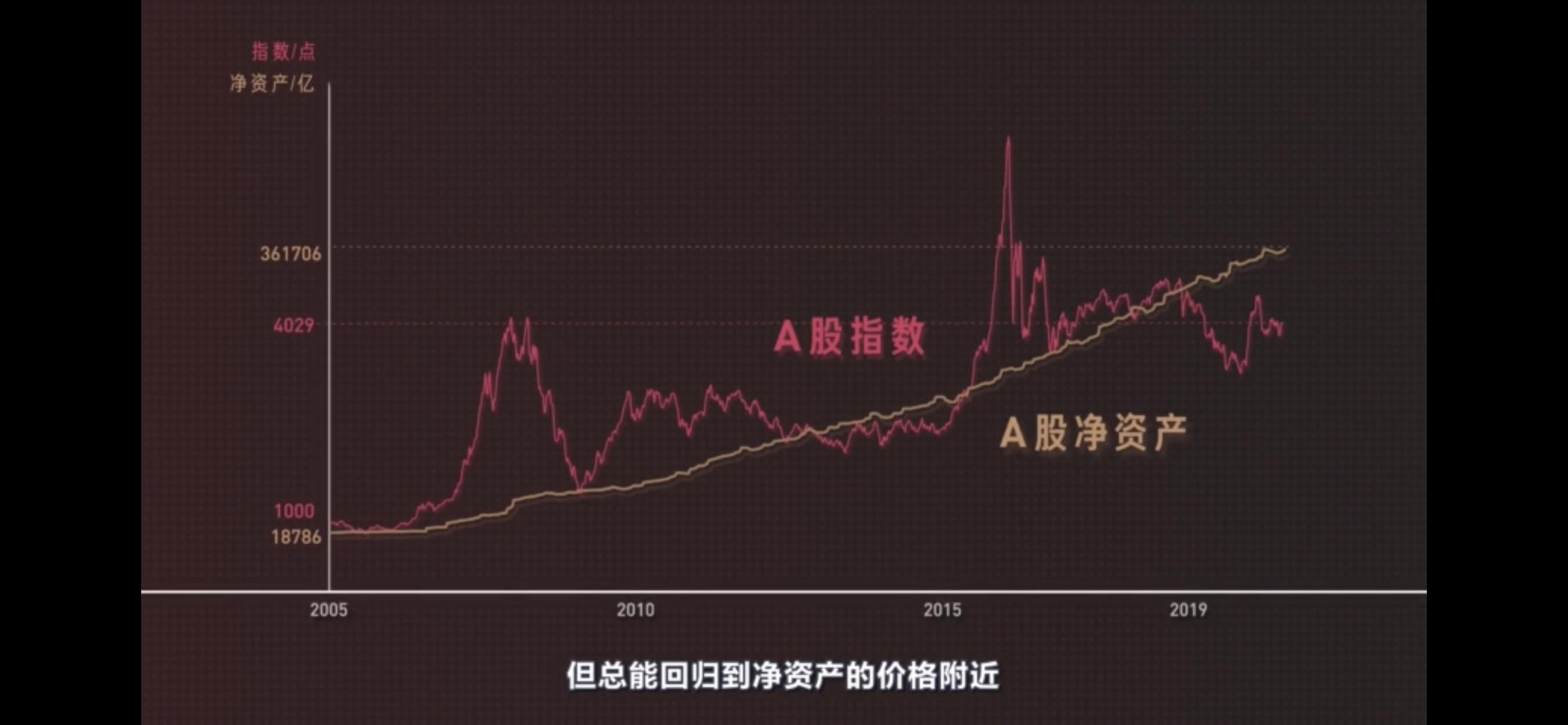 从金融市场的角度看所谓的行业风口、红利期